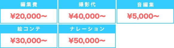 編集費:¥20,000~、撮影代:¥40,000~、音編集:¥15,000~、絵コンテ:¥30,000~、ナレーション:¥50,000~